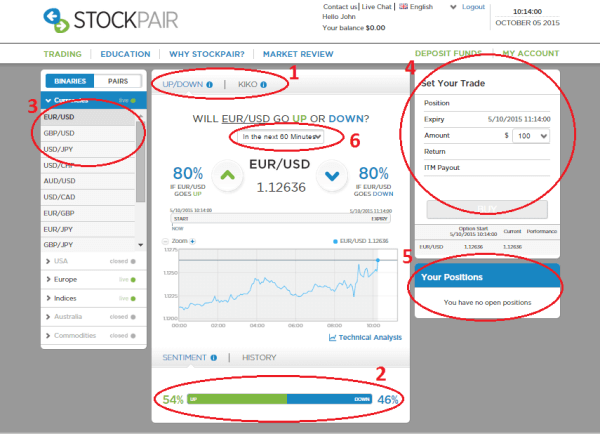 stockpair platform