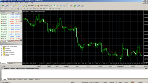meta trader 4 screen shot