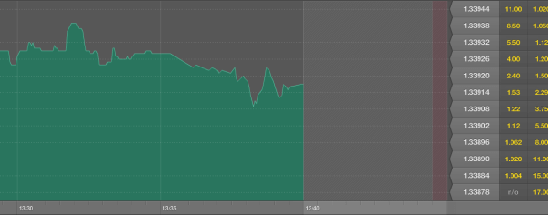 Trading_platform_preview_in_Bet365