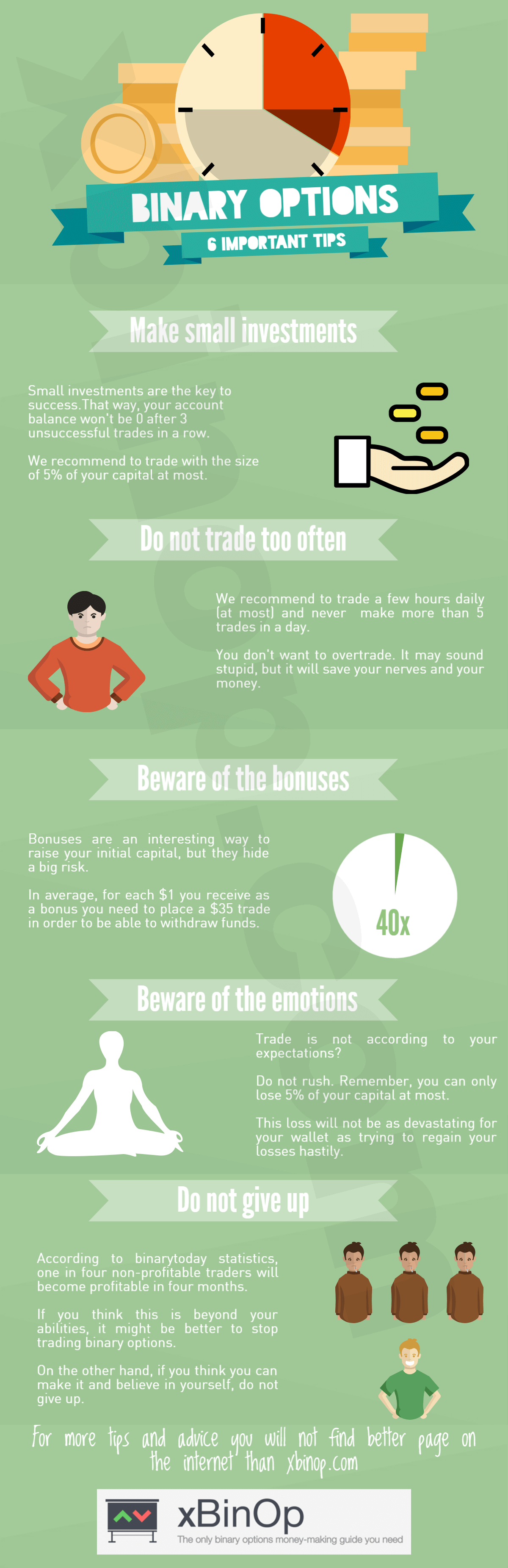 6 Important tips for trading