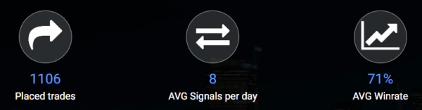 the-real-signals-win-ratio