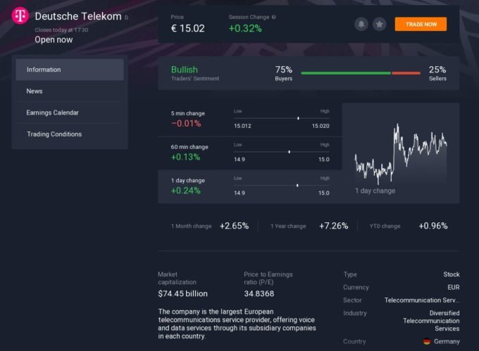 detailed asset info iqoption